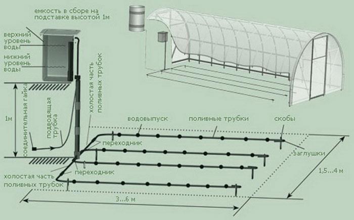 Схема сборки ирригационной системы
