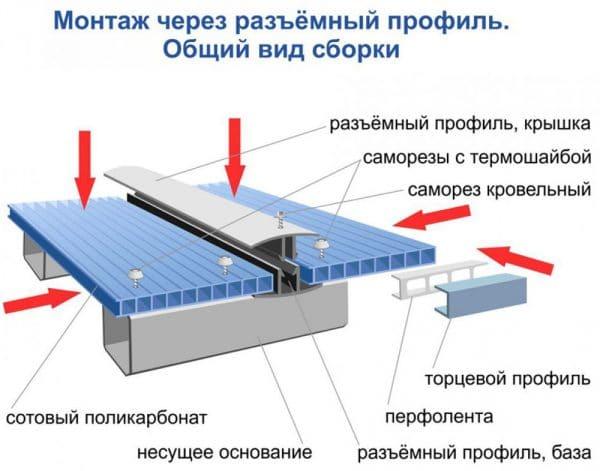 Крепление сотового полткарбоната
